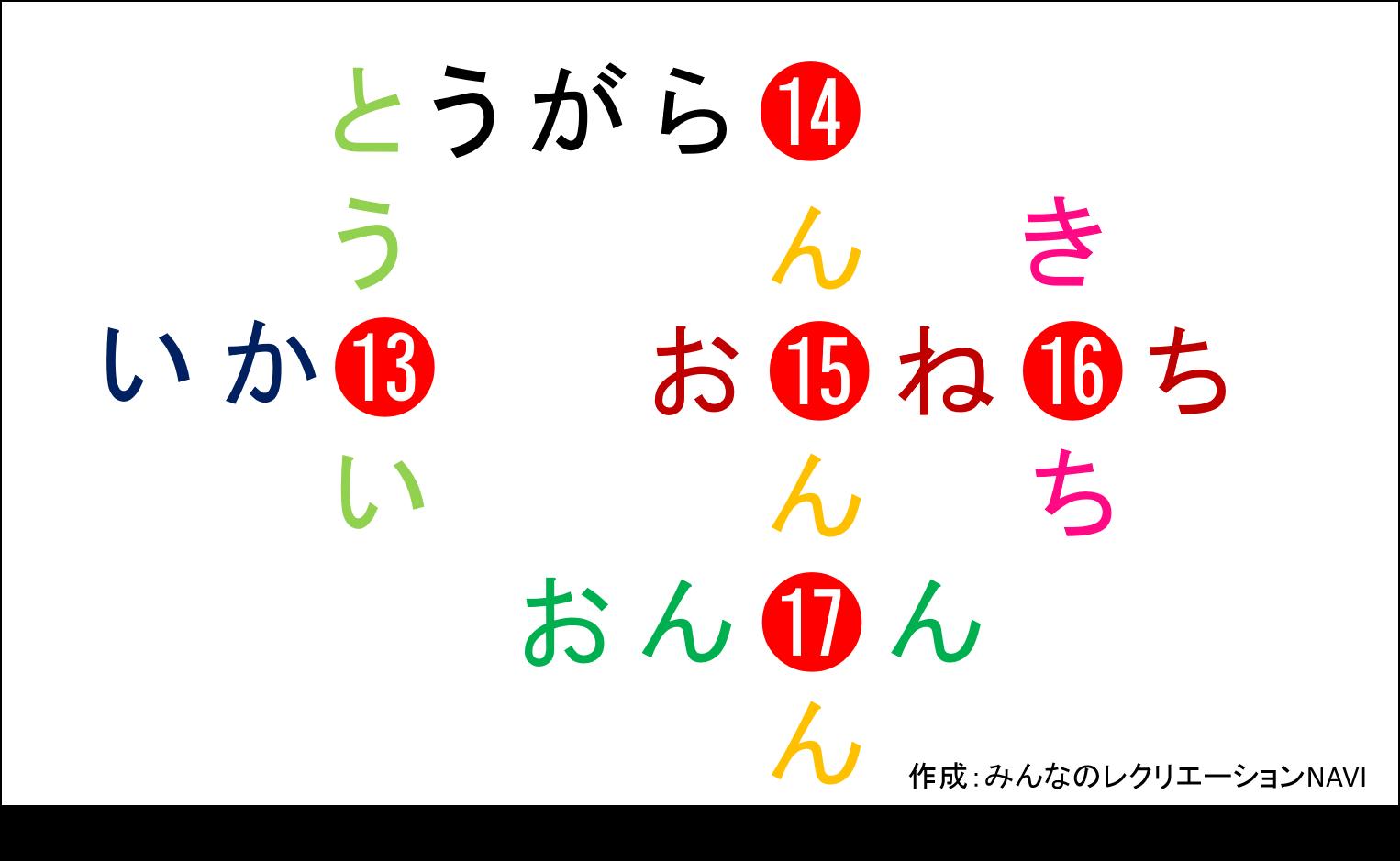 【高齢者向け脳トレ】クロスワードパズルでボケ・認知症を予防しよう!