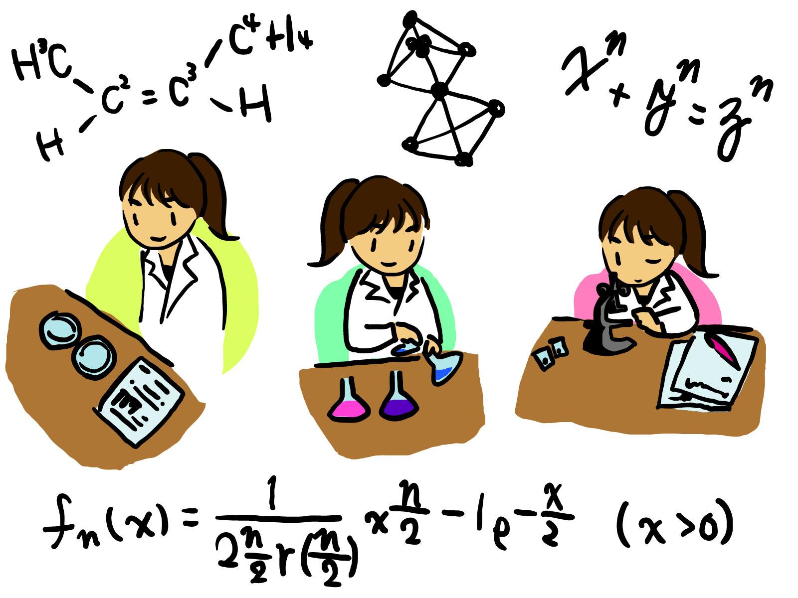 【化学クイズ 15問】簡単&面白い!!科学に関する雑学問題&なぞなぞを紹介!