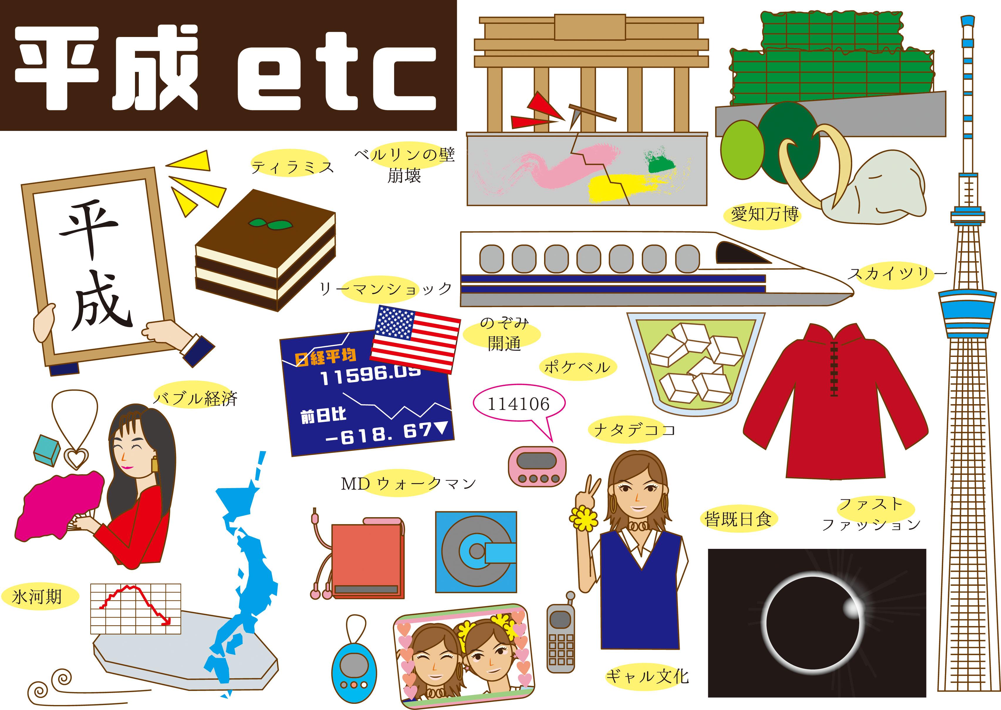【平成にまつわる雑学クイズ20問】面白い!!おすすめ三択問題を紹介!