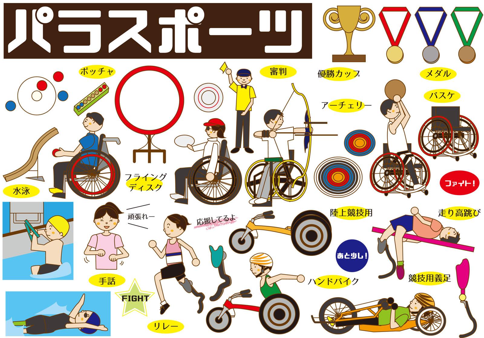 【パラリンピッククイズ 全20問】小学生向け!!おもしろ三択雑学クイズを紹介!